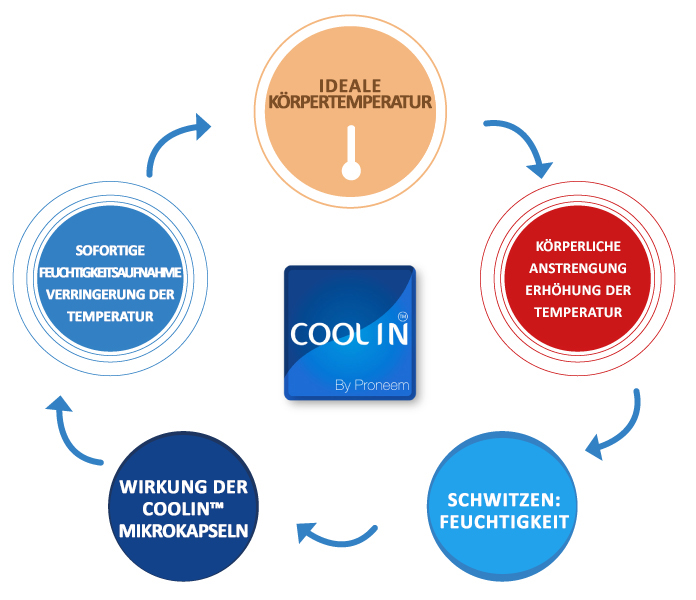 cool in outdoor schema all