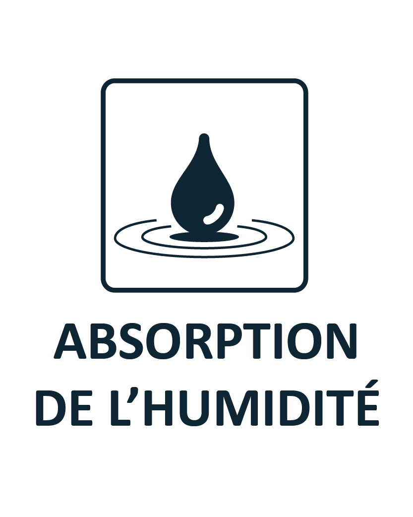Absorp humidité Coolin+