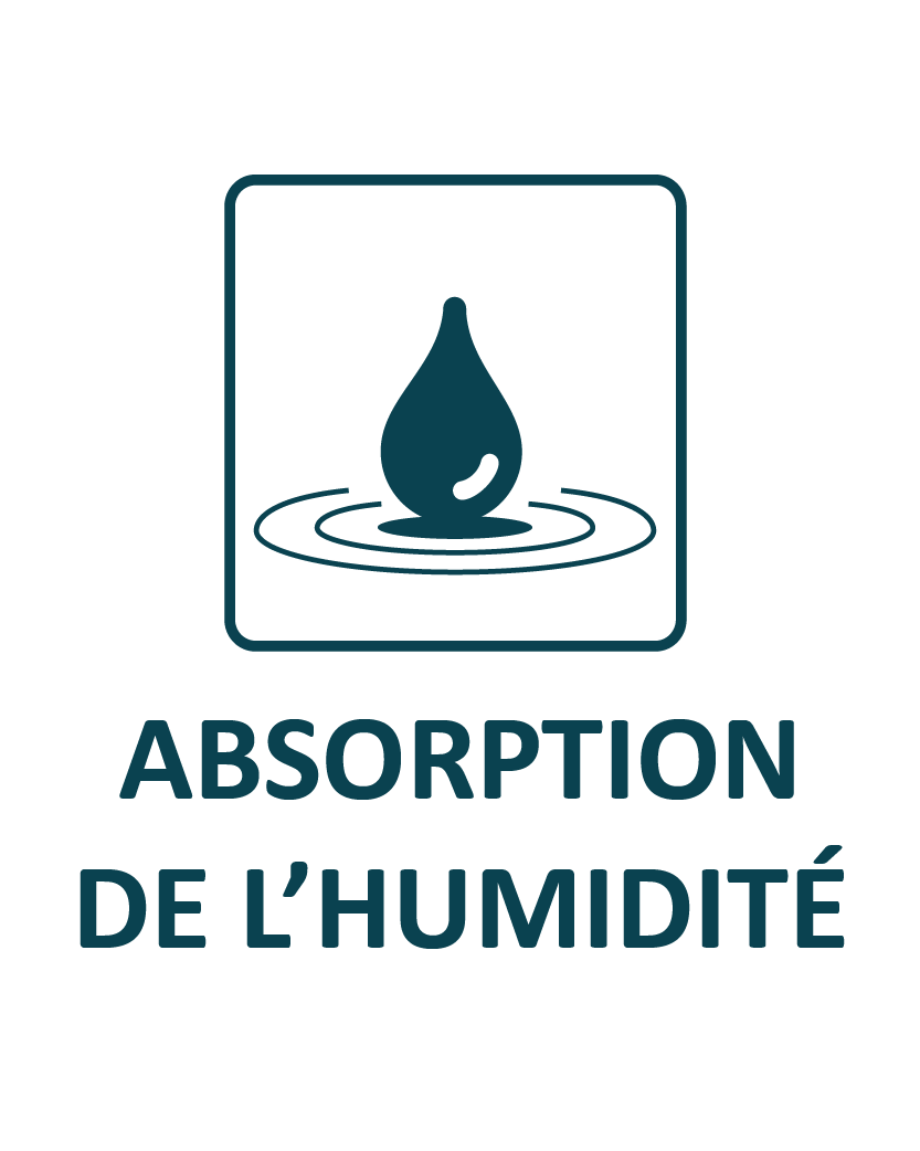 Absorption humidité